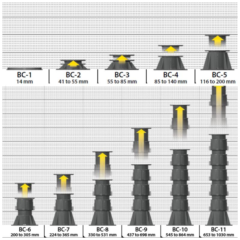 Buzon atrama BC-10 (562-790 MM)