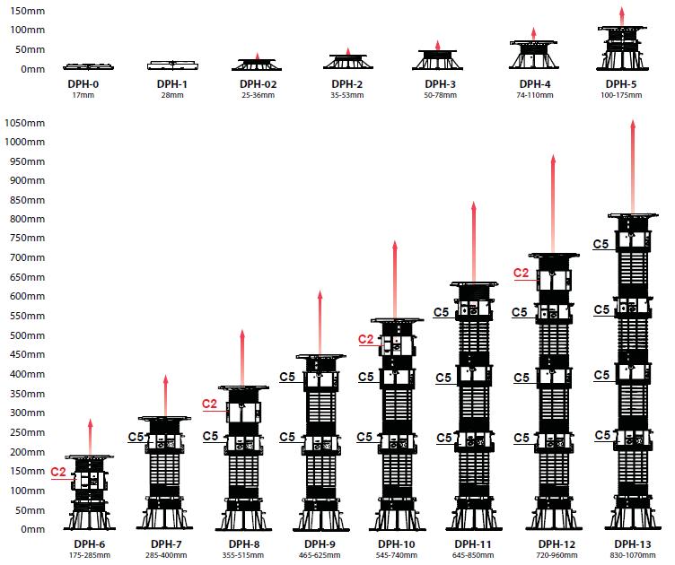 Buzon terasų atrama DPH-3 (50-78mm)